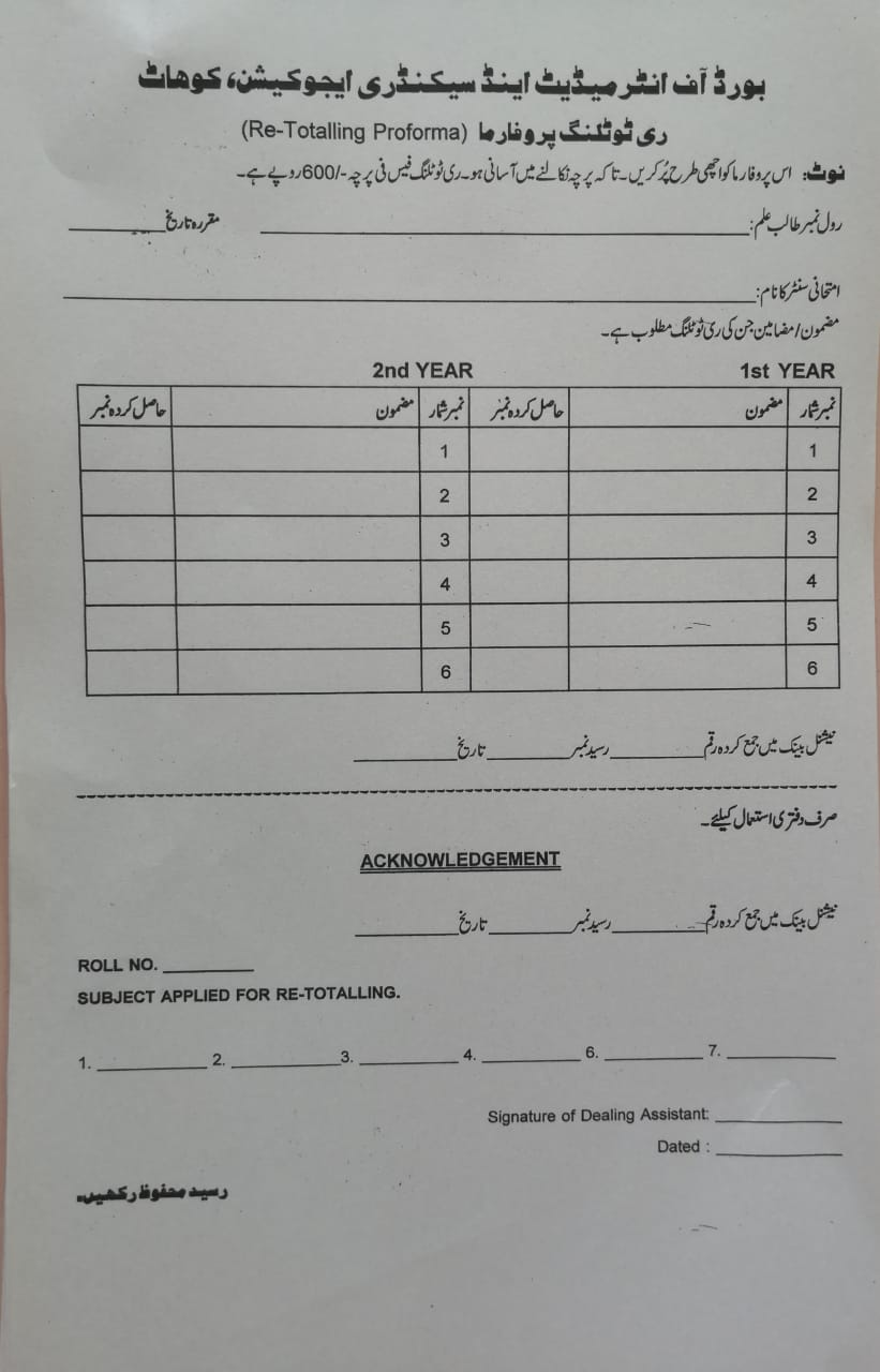 Education Notes 2nd Year In Urdu 2019